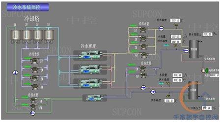 ddc水泵内部接线图