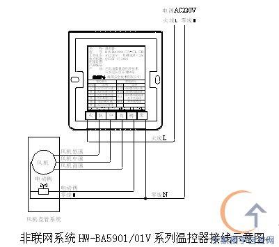 hw-ba5900風機盤管控制系統產品布線與接線