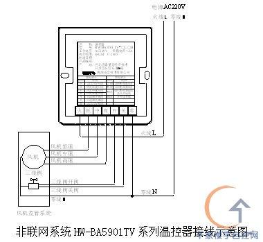 hw-ba5900风机盘管控制系统产品布线与接线