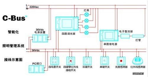 照明控制总线接线图