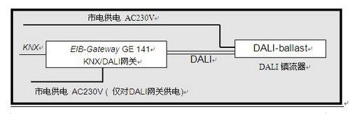 图3 eib/dali网关与dali调光镇流器的连接图