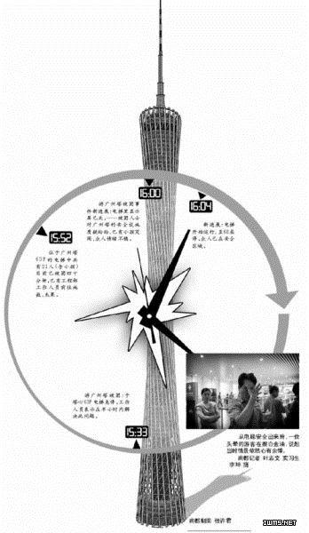"""广州塔""""电梯惊魂"""" 又是奥的斯!"""