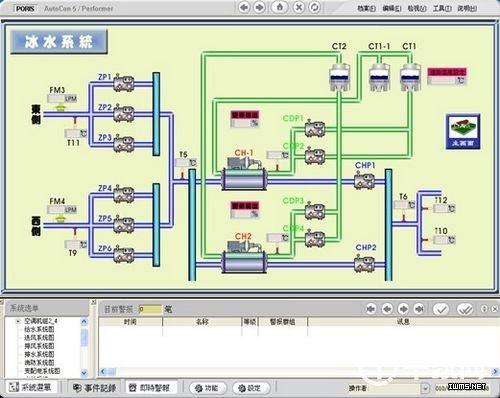 电脑通过网线与主控制器联机
