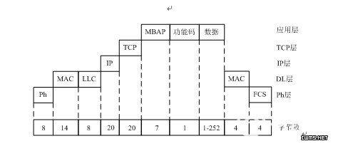 电路 电路图 电子 户型 户型图 平面图 原理图 474_205